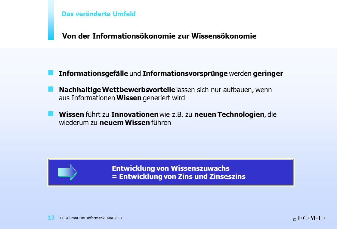 Von der Informationsökonomie zur Wissensökonomie
