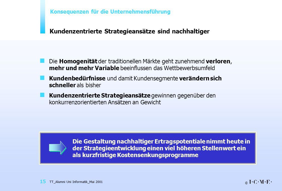 Kundenzentrierte Strategieansätze sind nachhaltiger