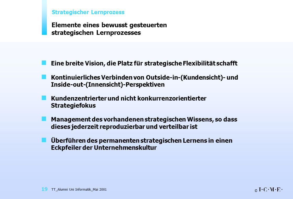 Groß Vorlage Für Den Strategischen Plan Bilder - Entry Level Resume ...