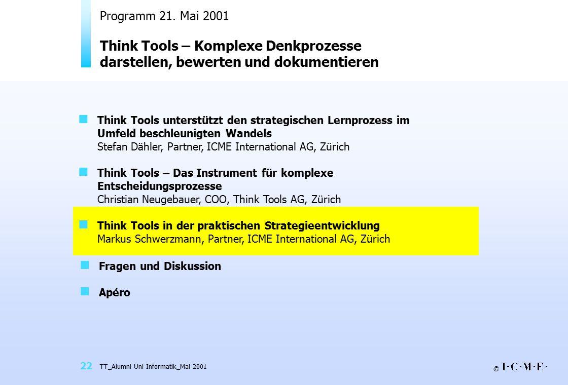 Programm 21. Mai 2001 Think Tools – Komplexe Denkprozesse darstellen, bewerten und dokumentieren