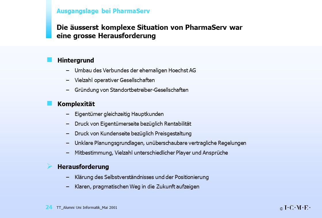 Ausgangslage bei PharmaServ
