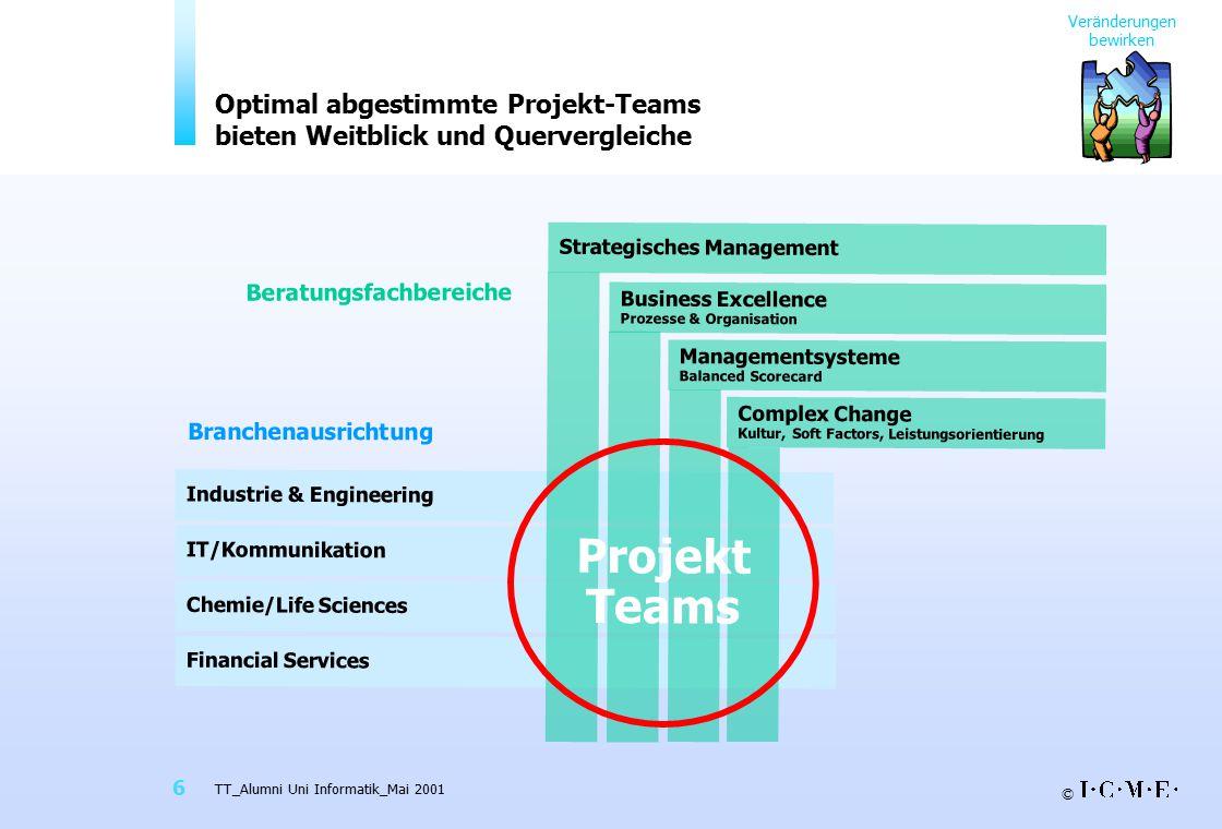 Optimal abgestimmte Projekt-Teams bieten Weitblick und Quervergleiche