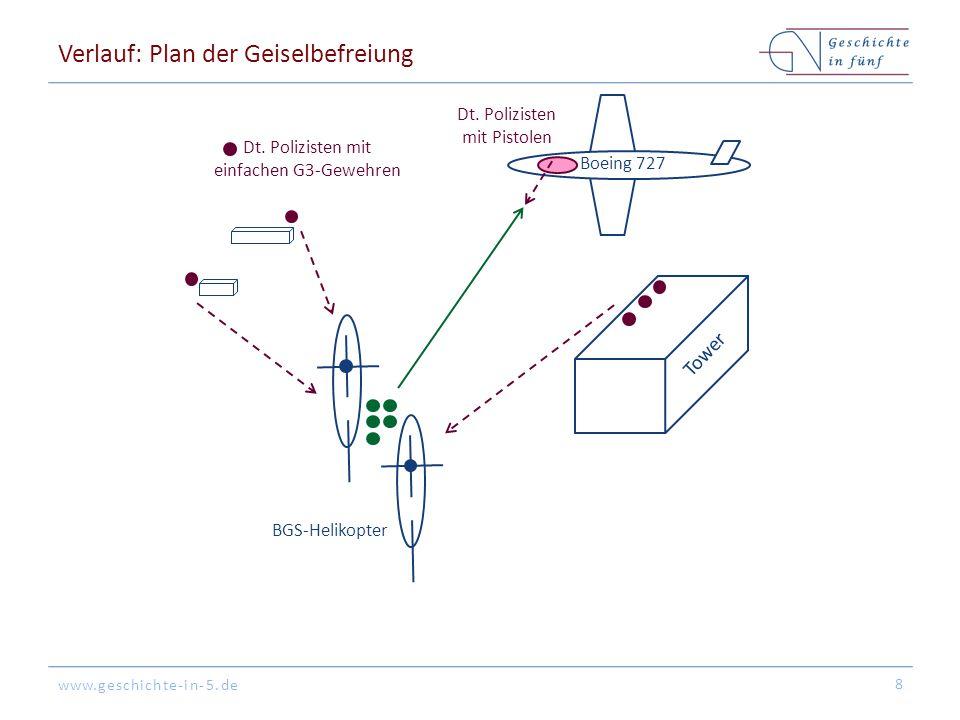 Verlauf: Plan der Geiselbefreiung