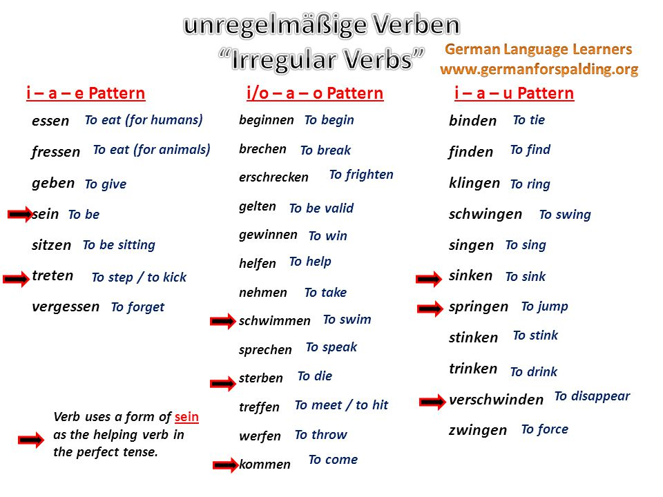 German Language Learners