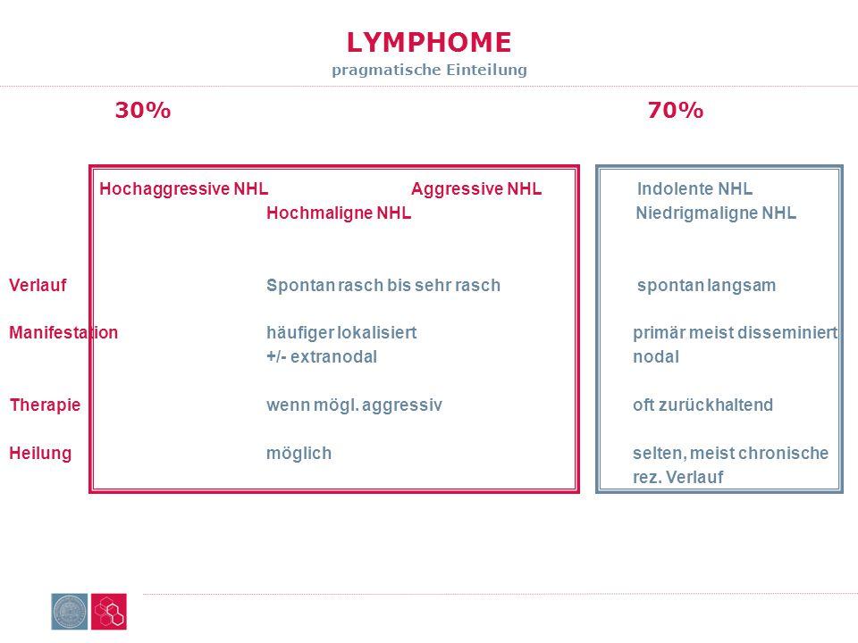 LYMPHOME pragmatische Einteilung
