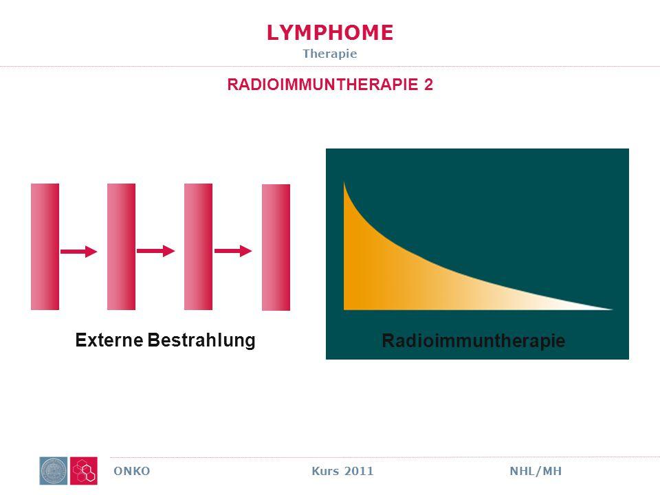 LYMPHOME Therapie Externe Bestrahlung Radioimmuntherapie
