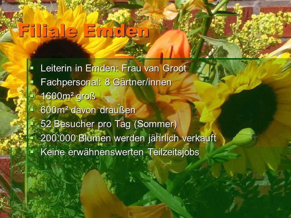 Filiale Emden Leiterin in Emden: Frau van Groot