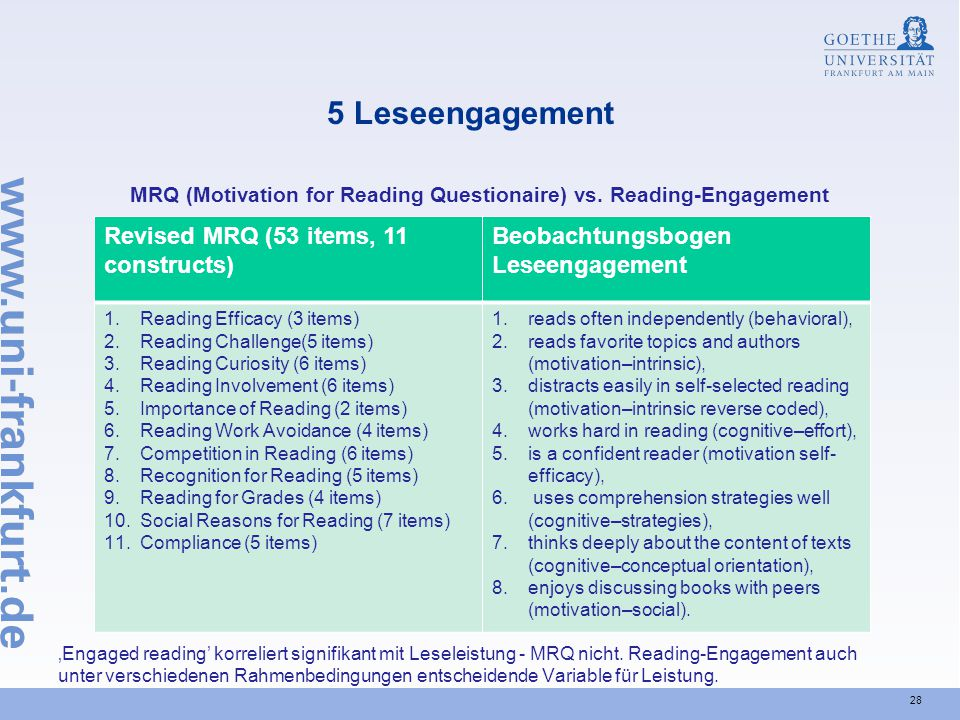 MRQ (Motivation for Reading Questionaire) vs. Reading-Engagement