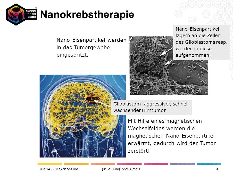 Nanopartikel z.B. Phosphor