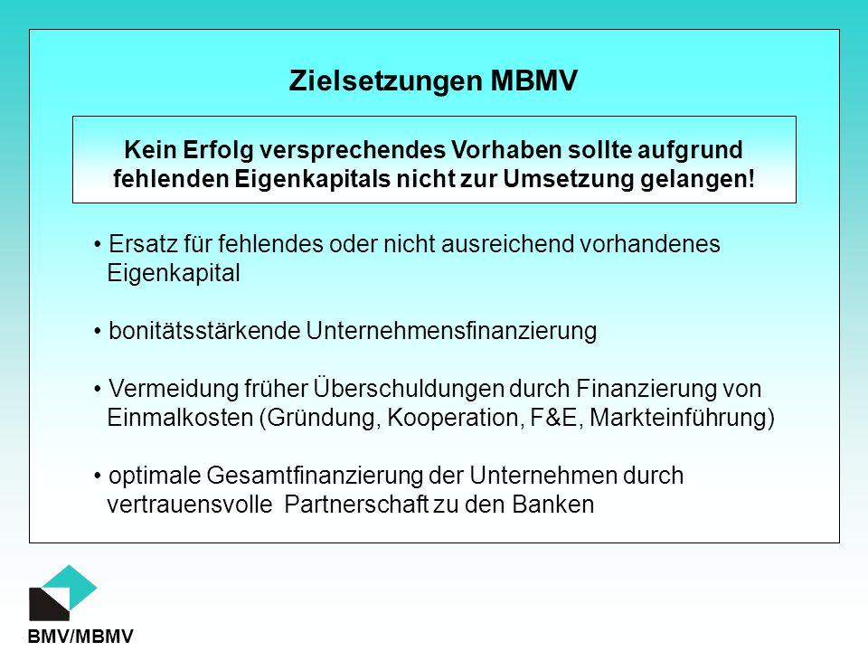 Zielsetzungen MBMV Kein Erfolg versprechendes Vorhaben sollte aufgrund