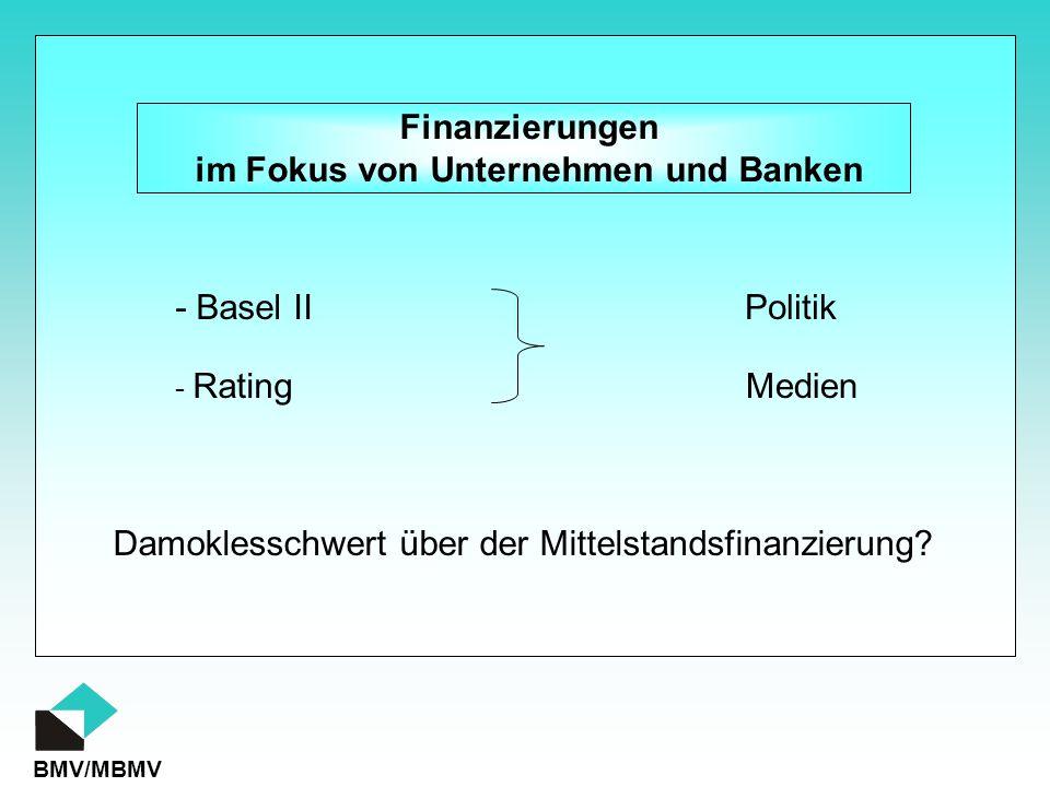 im Fokus von Unternehmen und Banken