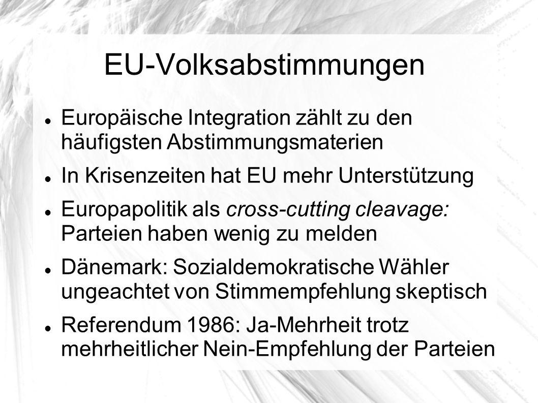 EU-Volksabstimmungen