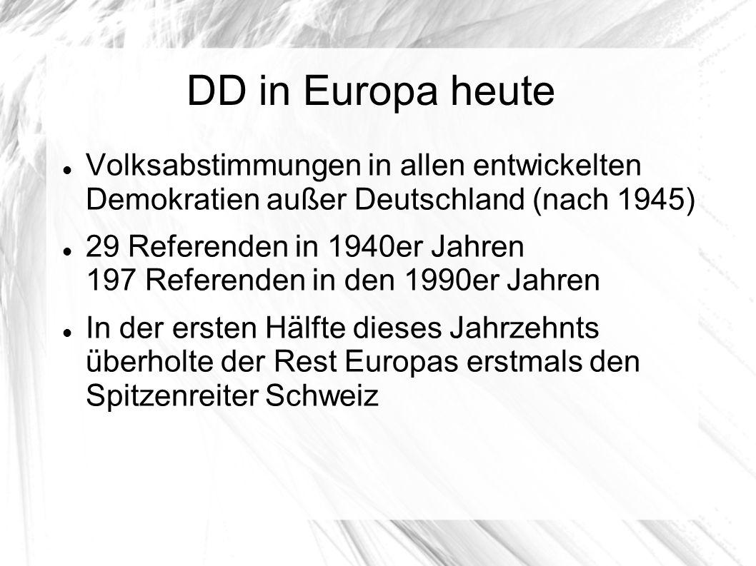 DD in Europa heute Volksabstimmungen in allen entwickelten Demokratien außer Deutschland (nach 1945)