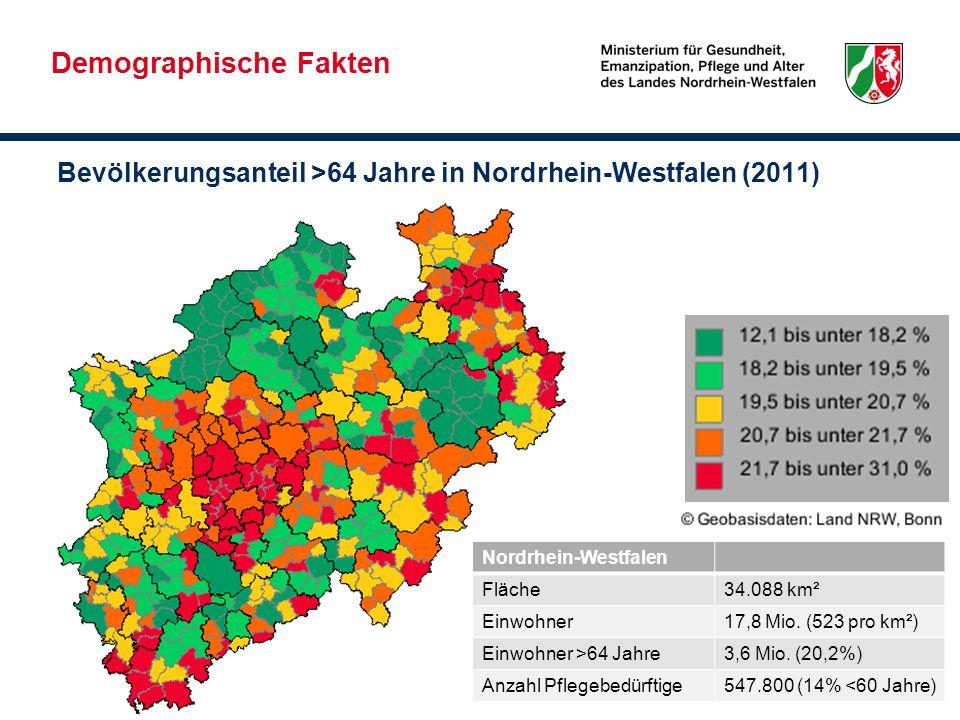Bevölkerungsanteil >64 Jahre in Nordrhein-Westfalen (2011)