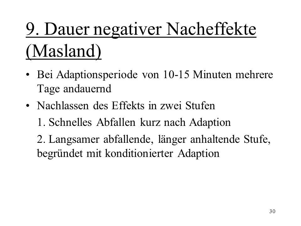 9. Dauer negativer Nacheffekte (Masland)