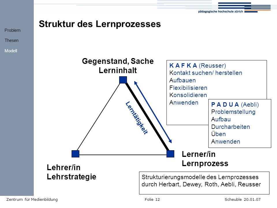 Struktur des Lernprozesses