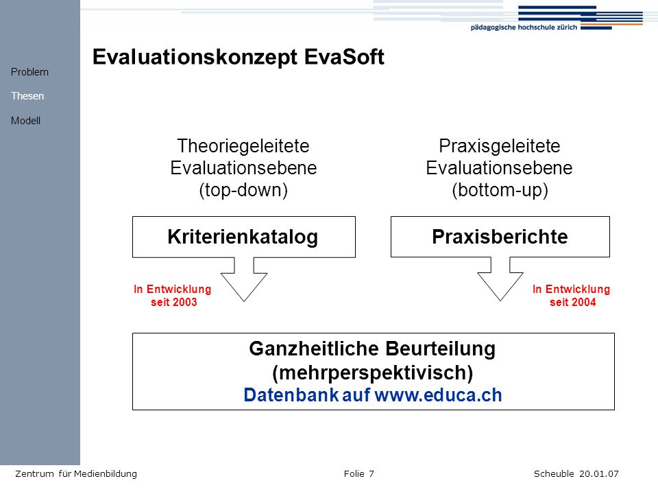 Evaluationskonzept EvaSoft