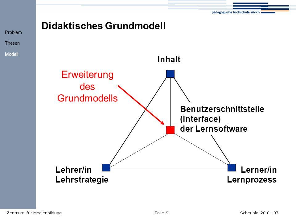 Didaktisches Grundmodell