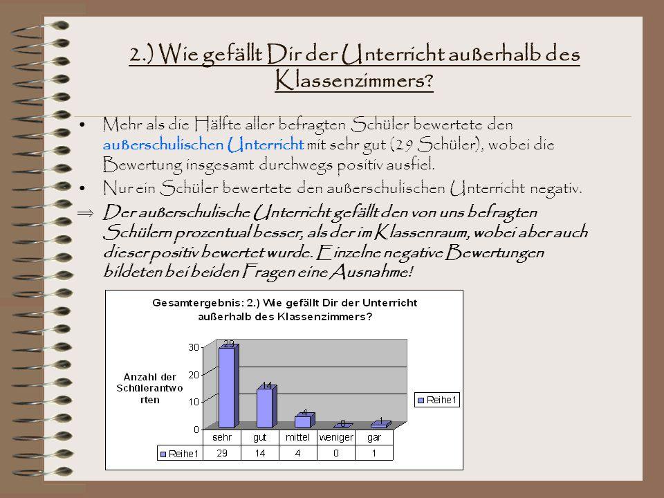 2.) Wie gefällt Dir der Unterricht außerhalb des Klassenzimmers