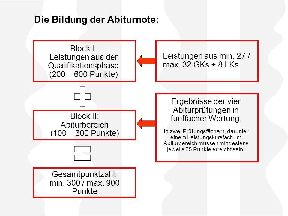 + = Die Bildung der Abiturnote: Block I: