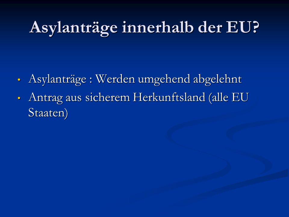 Asylanträge innerhalb der EU