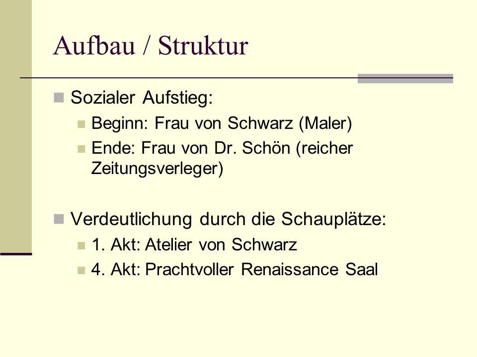 Aufbau / Struktur Sozialer Aufstieg: