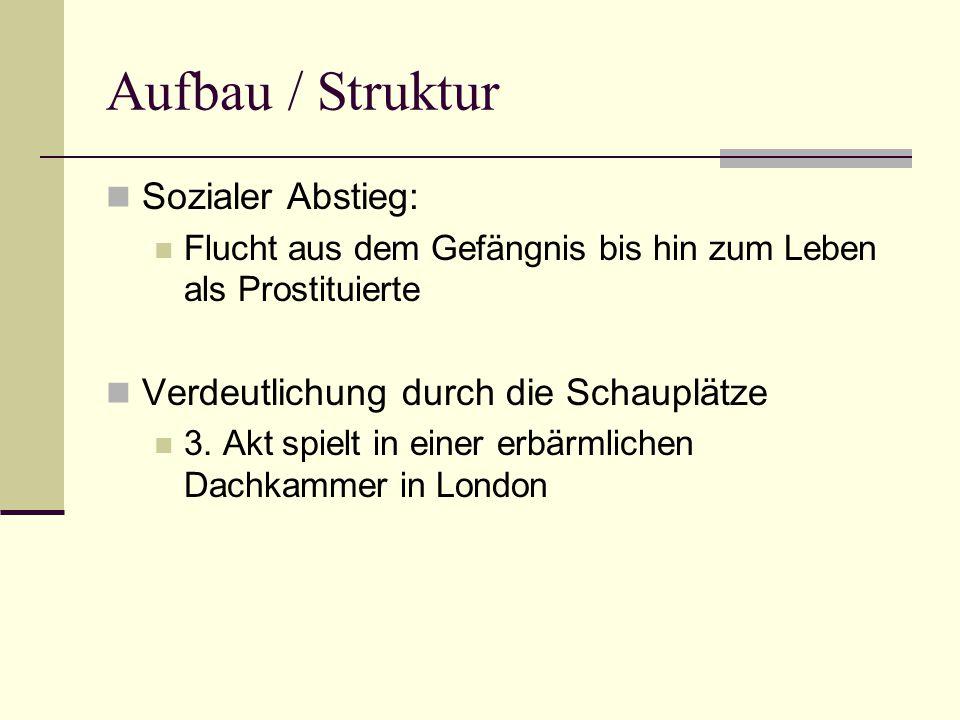 Aufbau / Struktur Sozialer Abstieg: