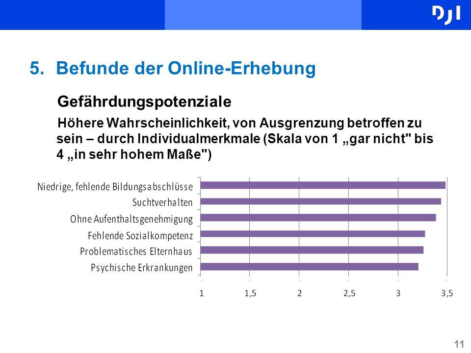 5. Befunde der Online-Erhebung