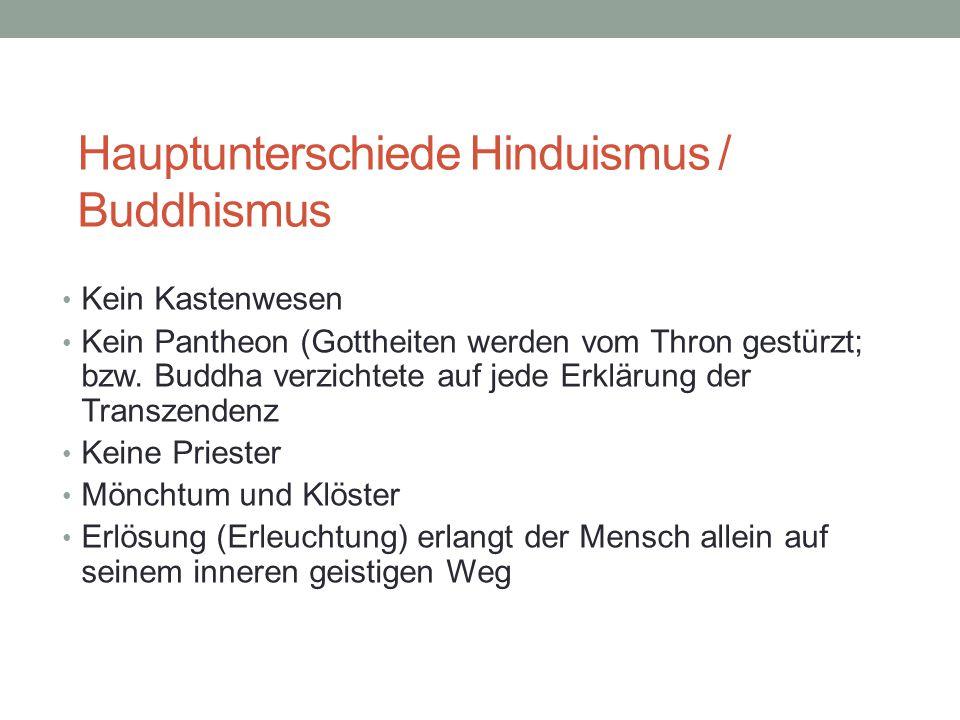 Hauptunterschiede Hinduismus / Buddhismus