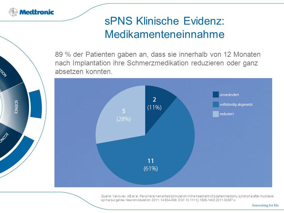 sPNS Klinische Evidenz: Medikamenteneinnahme