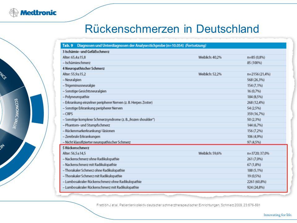 Rückenschmerzen in Deutschland