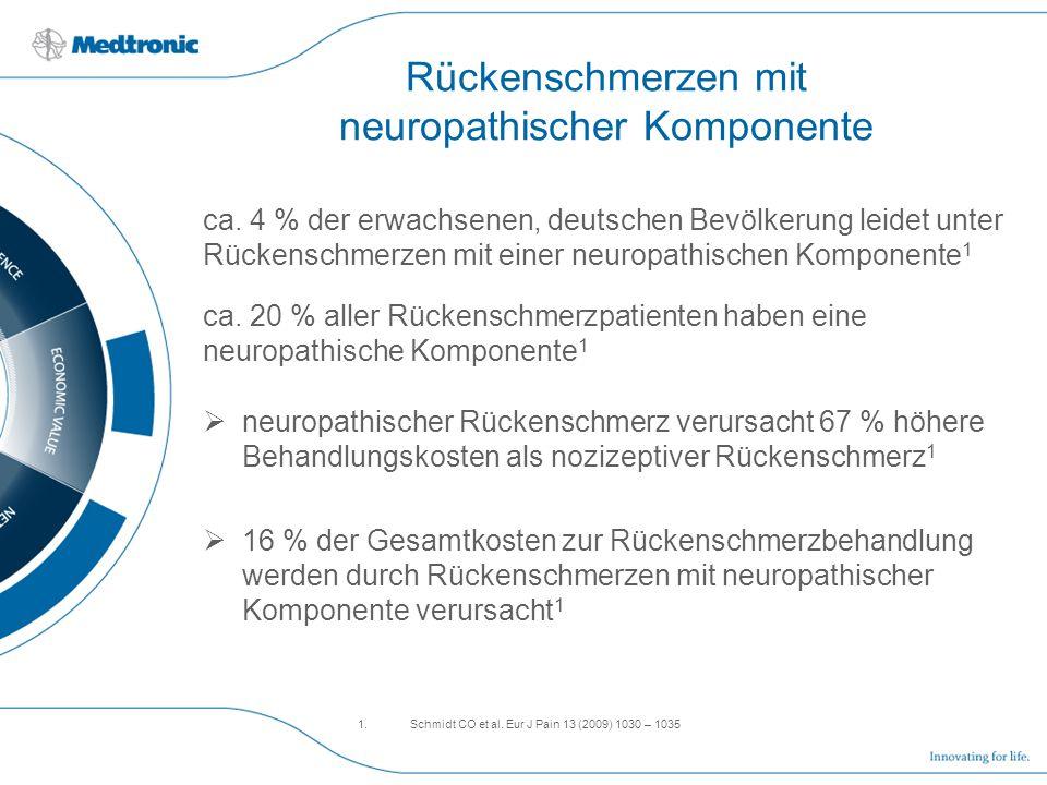 Rückenschmerzen mit neuropathischer Komponente