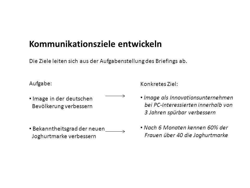 Kommunikationsziele entwickeln