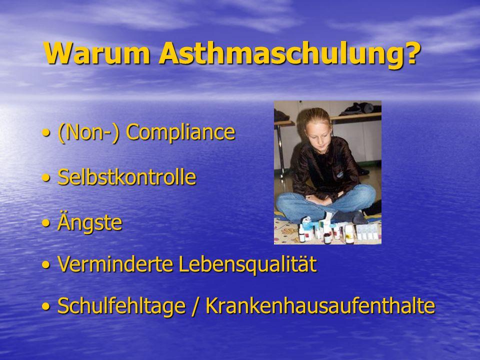 Warum Asthmaschulung • (Non-) Compliance • Selbstkontrolle • Ängste