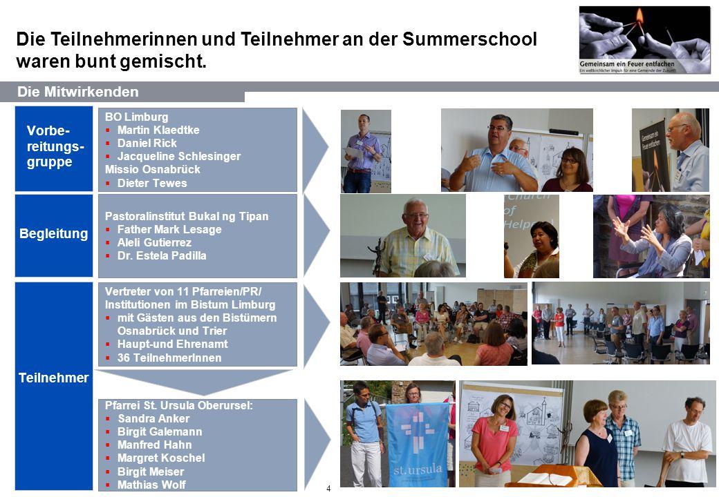 Die Teilnehmerinnen und Teilnehmer an der Summerschool