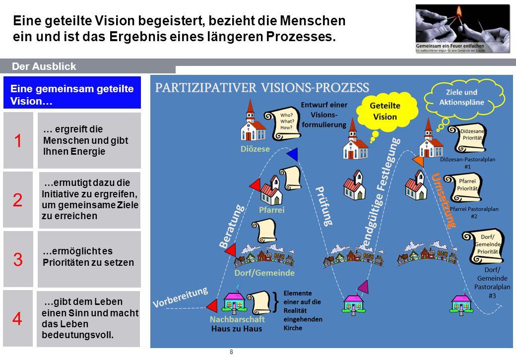 Eine geteilte Vision begeistert, bezieht die Menschen ein und ist das Ergebnis eines längeren Prozesses.