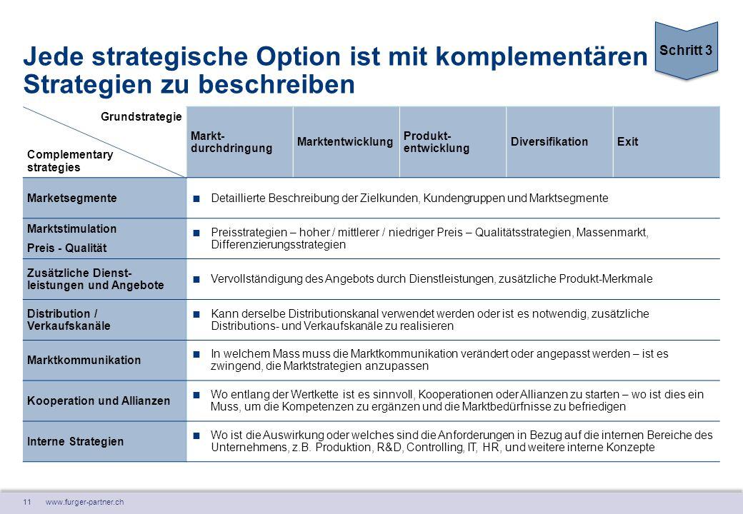 Schritt 3 Jede strategische Option ist mit komplementären Strategien zu beschreiben. Grundstrategie.