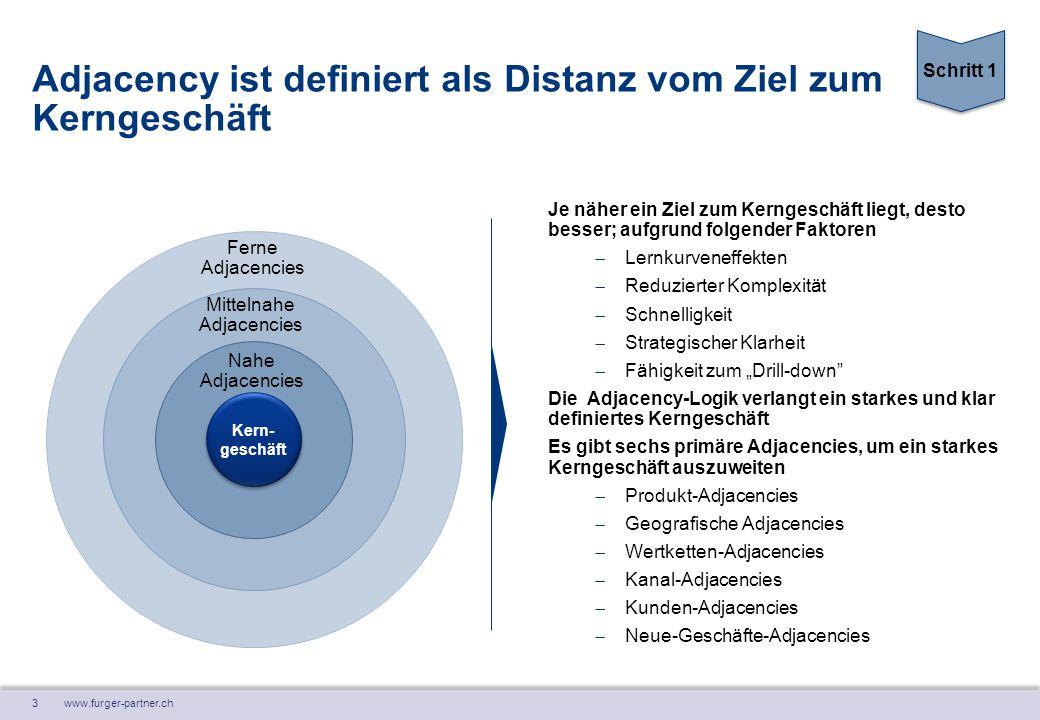 Adjacency ist definiert als Distanz vom Ziel zum Kerngeschäft