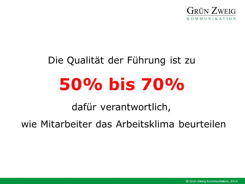 50% bis 70% Die Qualität der Führung ist zu dafür verantwortlich,