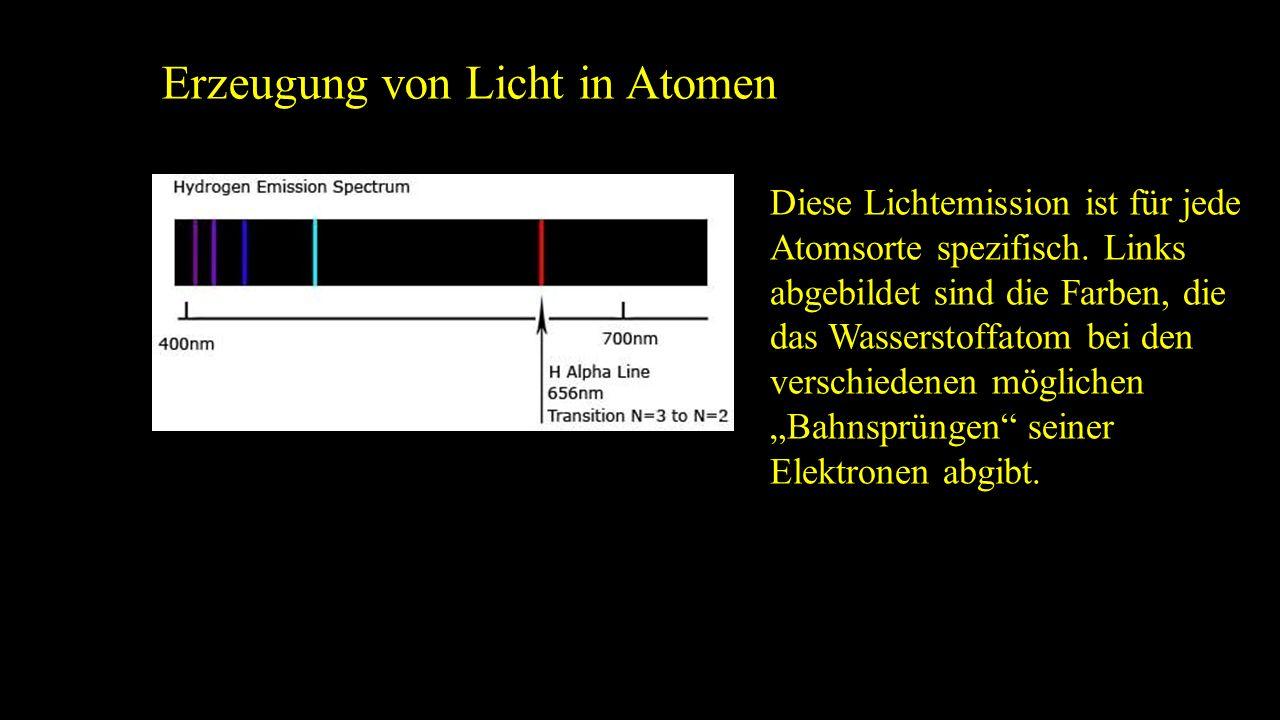 Erzeugung von Licht in Atomen