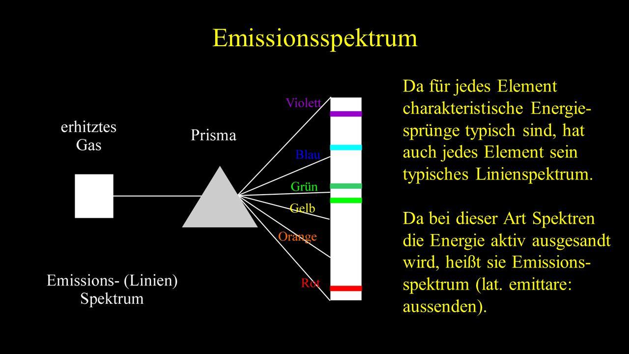Emissionsspektrum Da für jedes Element charakteristische Energie-sprünge typisch sind, hat auch jedes Element sein typisches Linienspektrum.