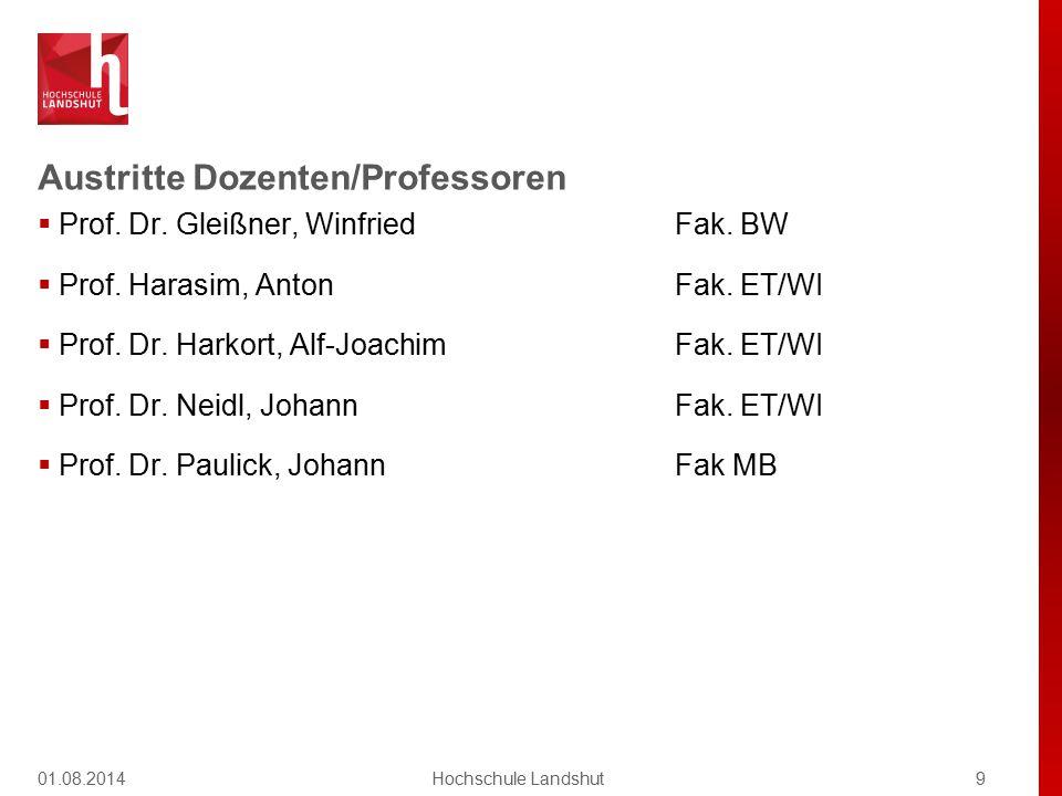 Projekt: Führung und Zusammenarbeit Prof. Dr. Karl Stoffel