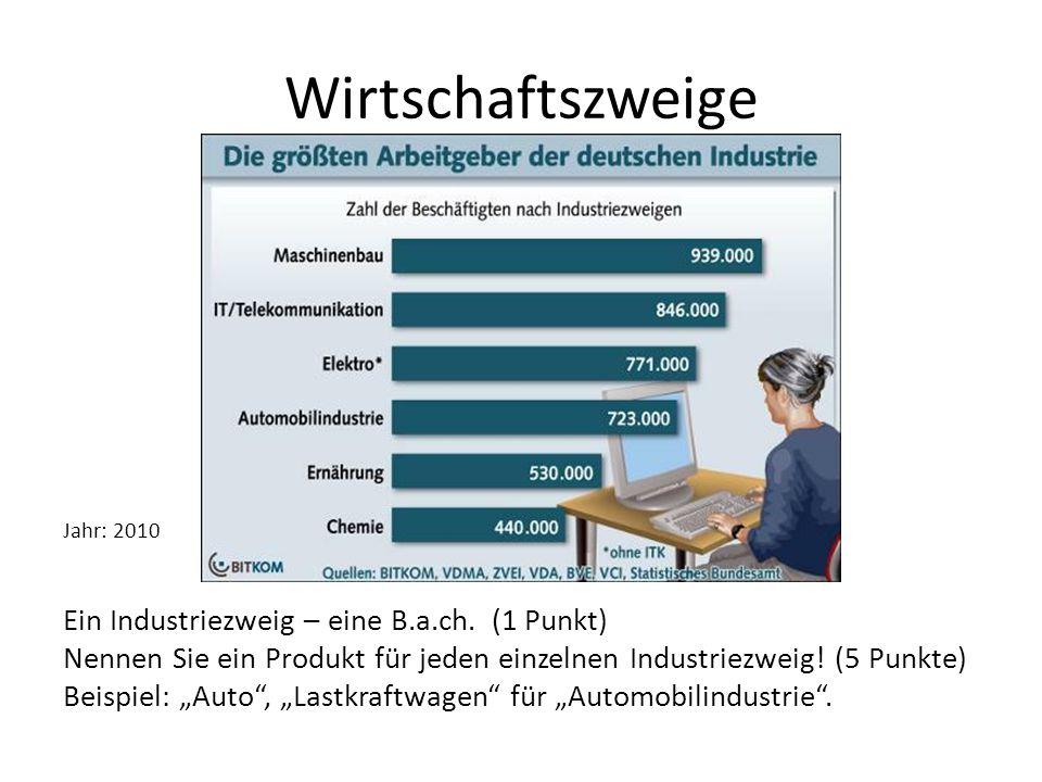 Wirtschaftszweige Ein Industriezweig – eine B.a.ch. (1 Punkt)
