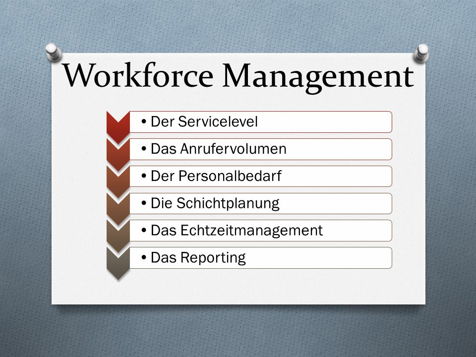 Workforce Management Der Servicelevel Das Anrufervolumen