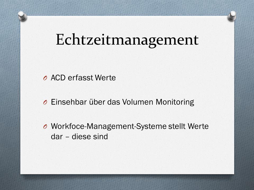 Echtzeitmanagement ACD erfasst Werte