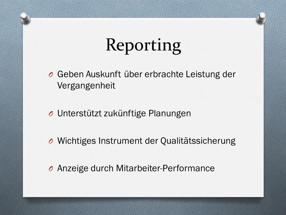 Reporting Geben Auskunft über erbrachte Leistung der Vergangenheit