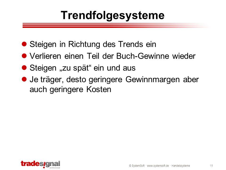 Trendfolgesysteme Steigen in Richtung des Trends ein