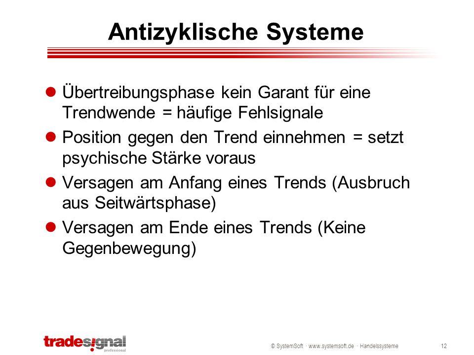 Antizyklische Systeme