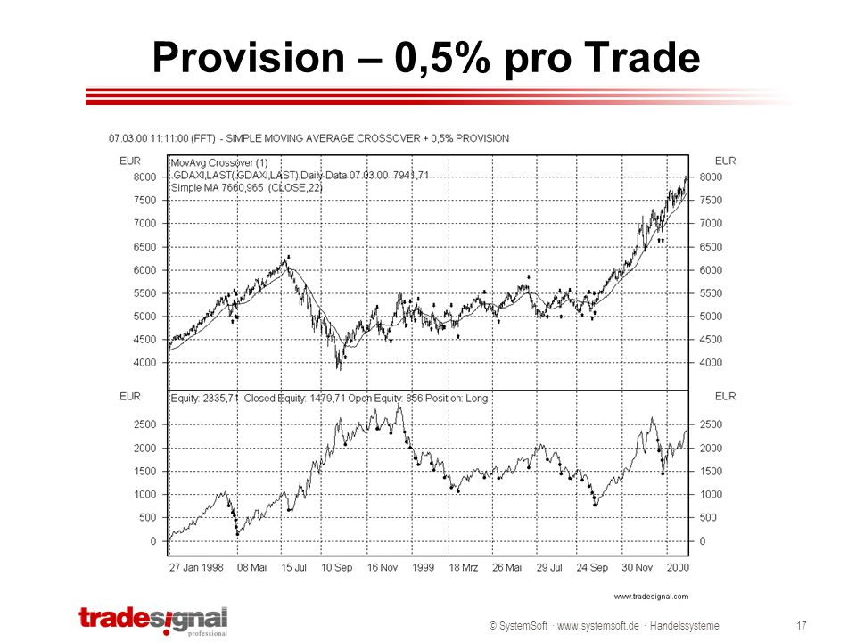 Provision – 0,5% pro Trade © SystemSoft · www.systemsoft.de · Handelssysteme