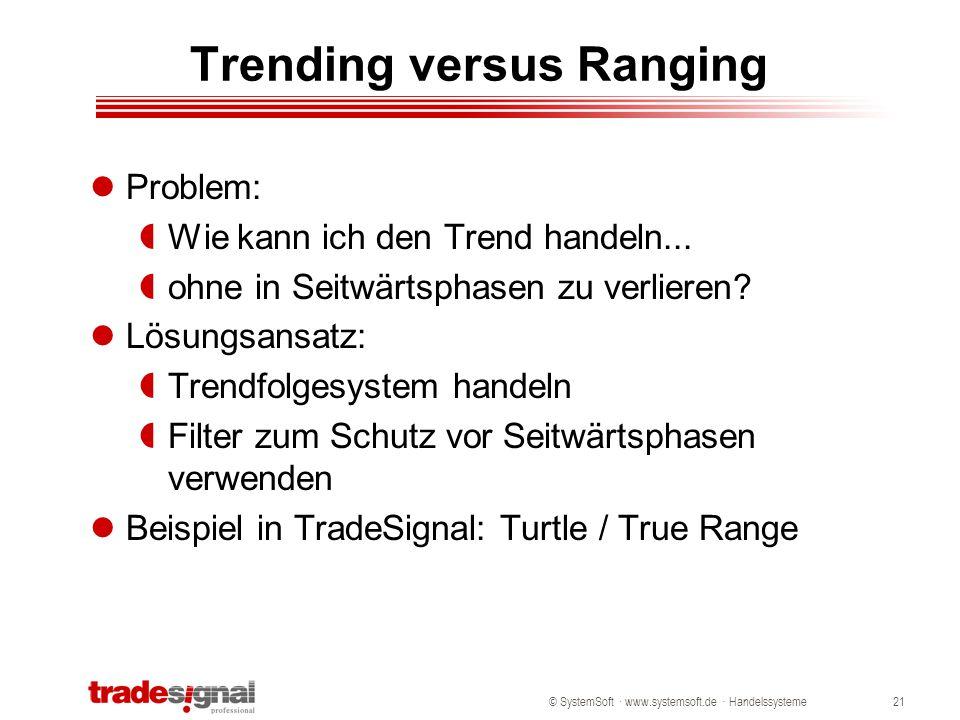 Trending versus Ranging